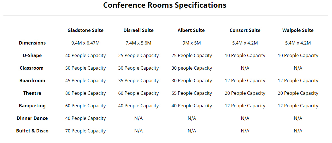 Crewe Arms Hotel - Conference Room Specifications